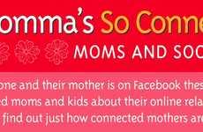 Internet-Savvy Parent Charts