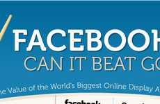 Social Media Comparison Charts