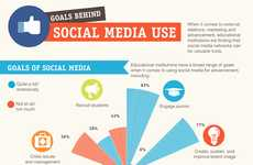 Optimizing Social Media Infographics