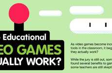 Classroom Gaming Statistics