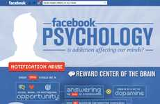Psychological Social Media Infographics
