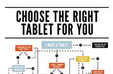 Tablet Selection Infographics