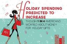 Christmas Spending Charts