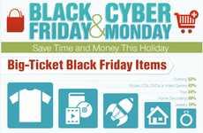25 Online Shopping Infographics