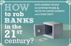 Modern Theft Infographics