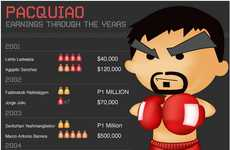 Prize Fighter Purse Infographics