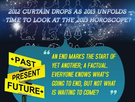 2013 horoscope