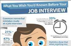 Error-Avoiding Interview Infographics