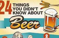 Suprising Drinking Infographics