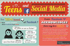 Teenage Social Media Charts