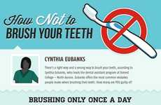 Incorrect Tooth Brushing Techniques