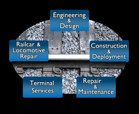 rail road company services