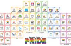 Scientific LGBT Pride Posters
