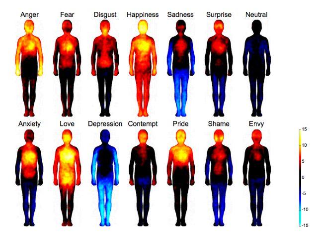Emotional Heat Maps