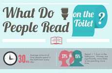 Toilet Literature Infographics