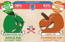 Rivaling Dessert Campaigns