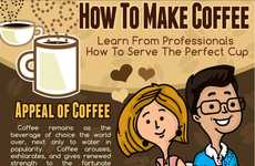 Java Brewing Guides