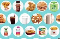 Children's Calorie-Comparing Charts