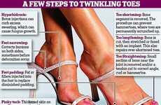 Shoe Lover Surgery